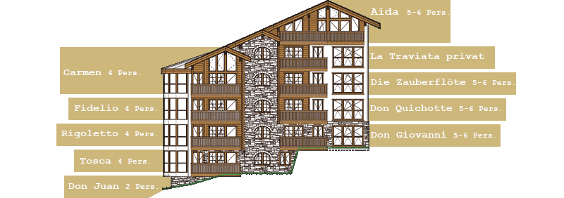 appartments-laboheme-zermatt-schema2.png