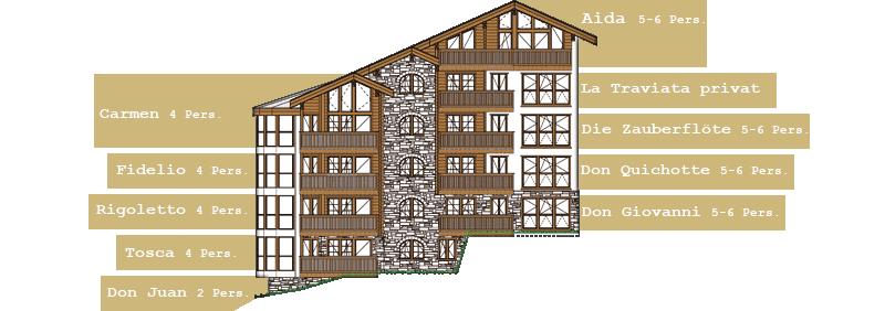 appartments-laboheme-zermatt-schema2.png